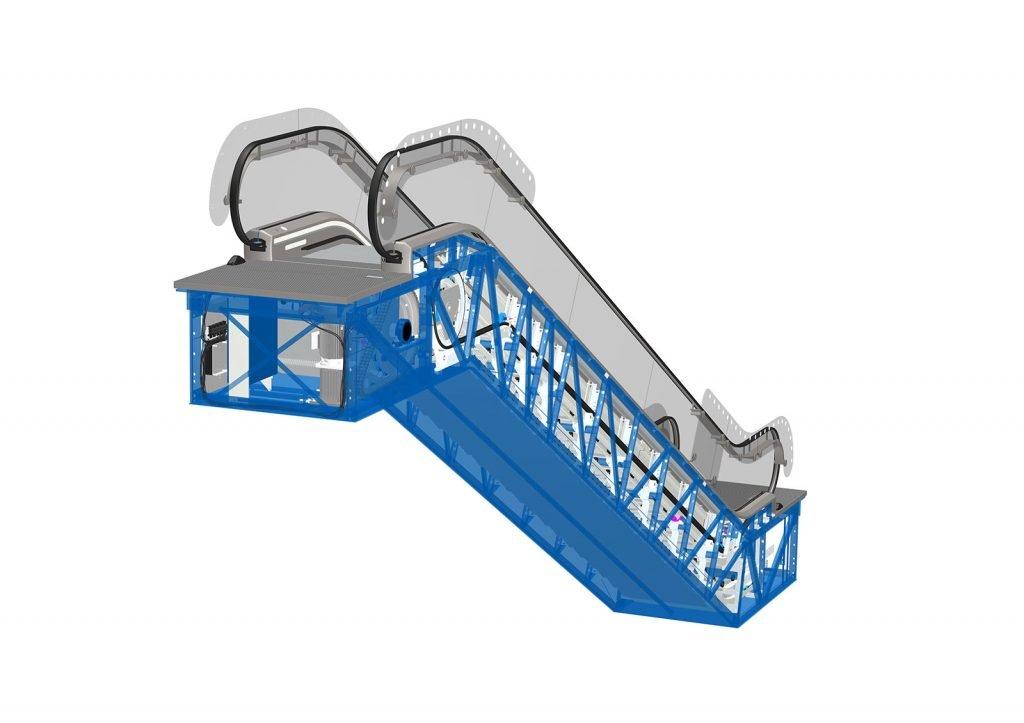ескалатор ThyssenKrupp Velino бариерийни панели