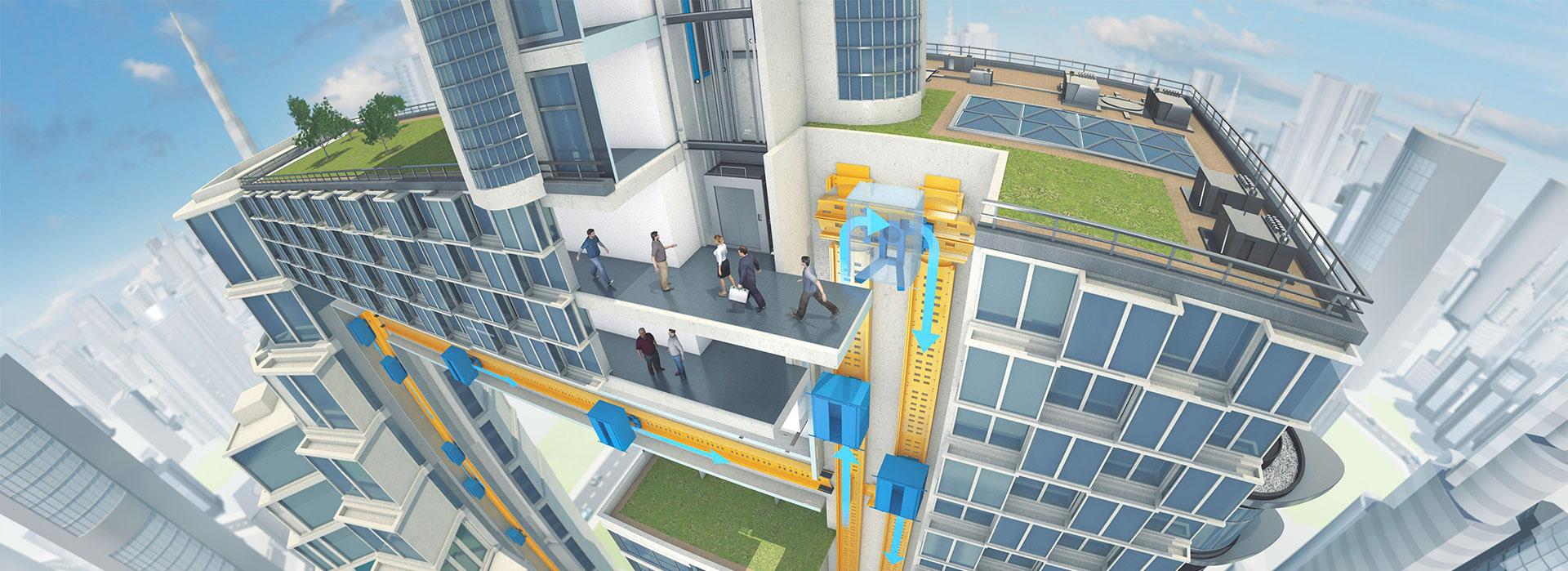 приложение на иновативната асансьорна система MULTI